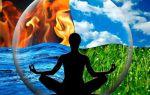 Психосоматика кандидоза у женщины —  метафизические причины патологии